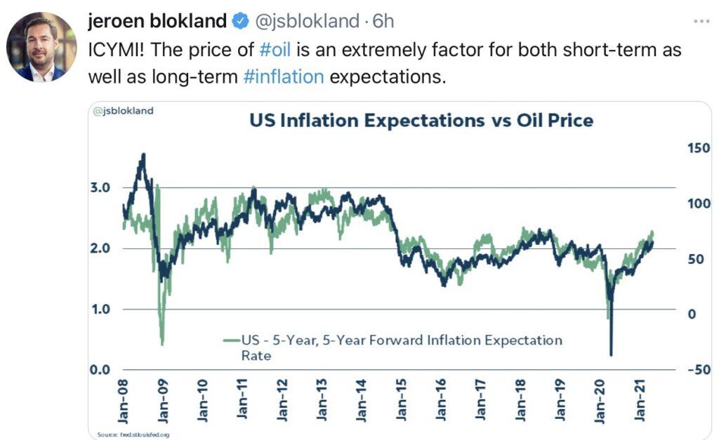 Inflation und der Ölpreis