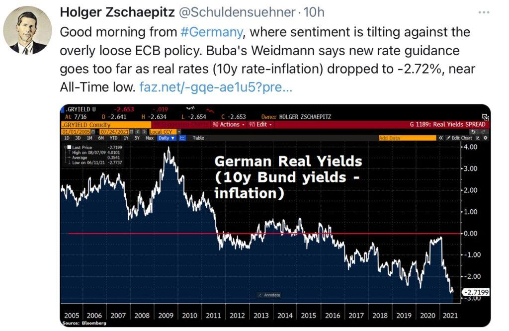 Aktien und Anleihen