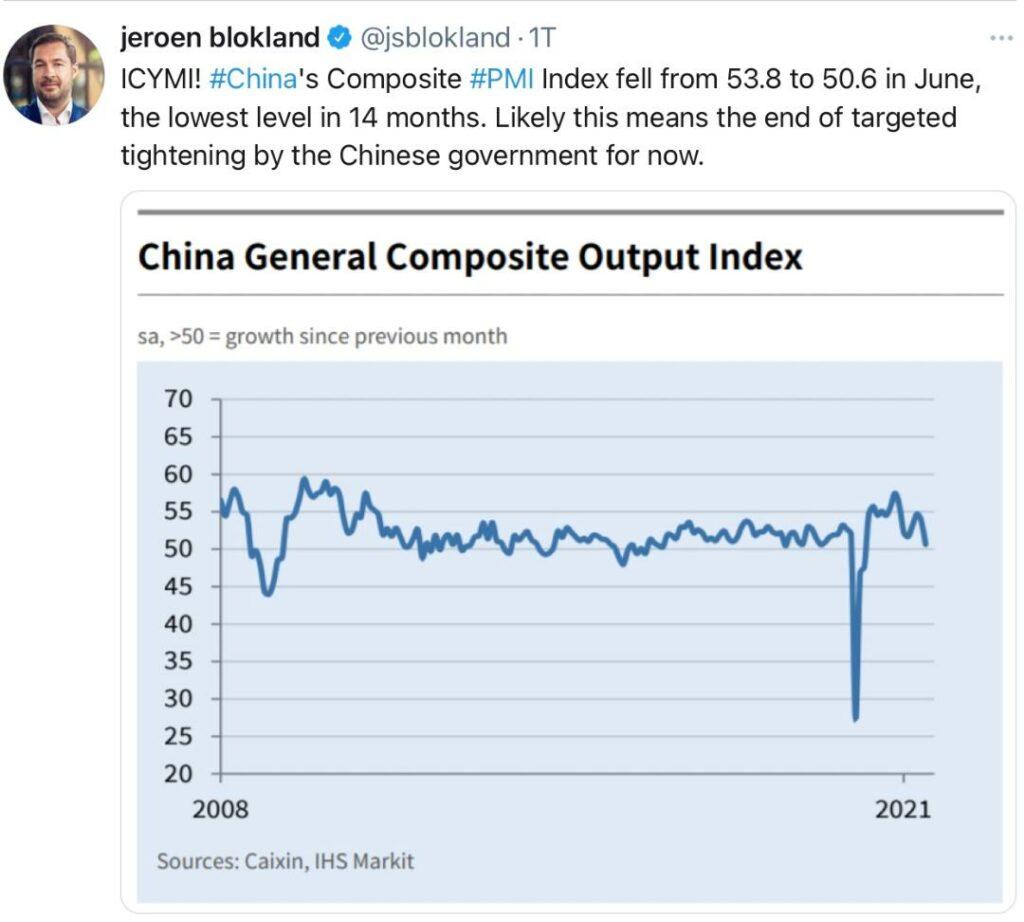 Börse und Chinas Einkaufsmanagerindizes