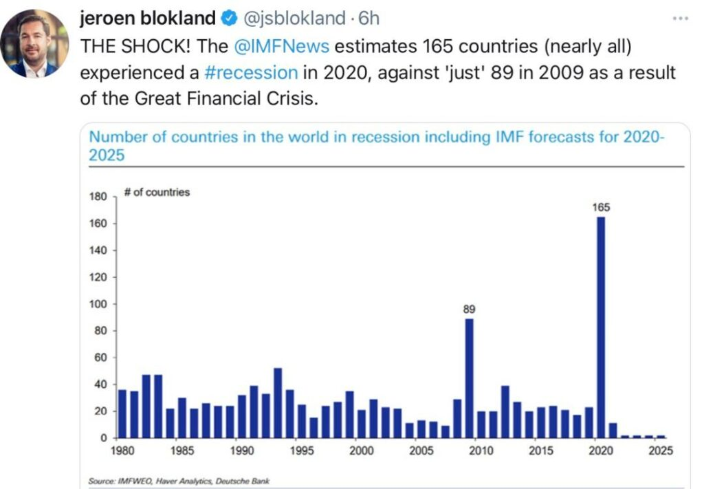 Aktienmärkte - Länder mit Rezession