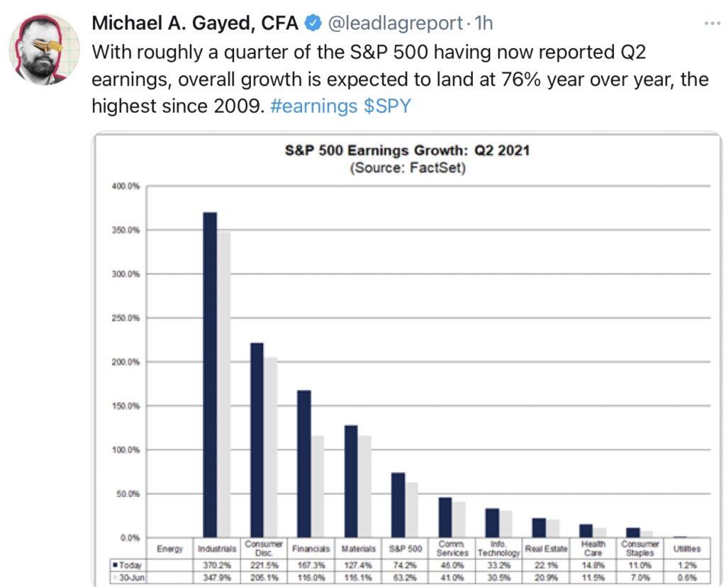 Die Börse reagiert kaum auf sehr gute Zahlen