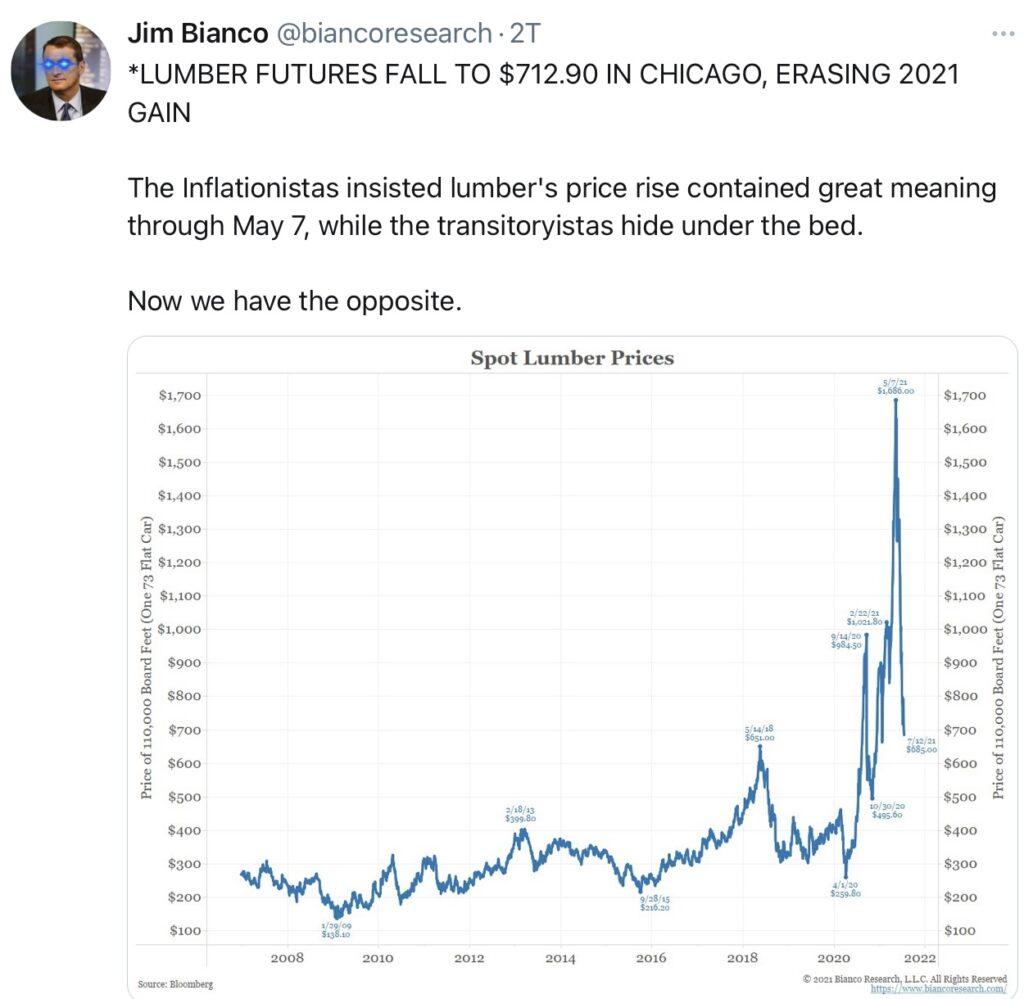 Lumber - Zeichen für eine bald fallende Inflation?
