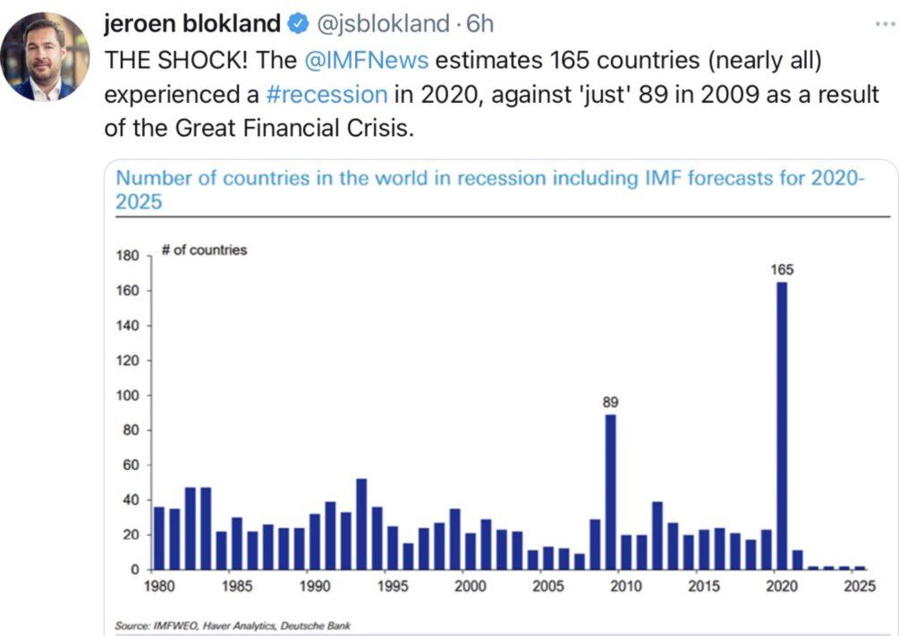 Rezessionen in 2020