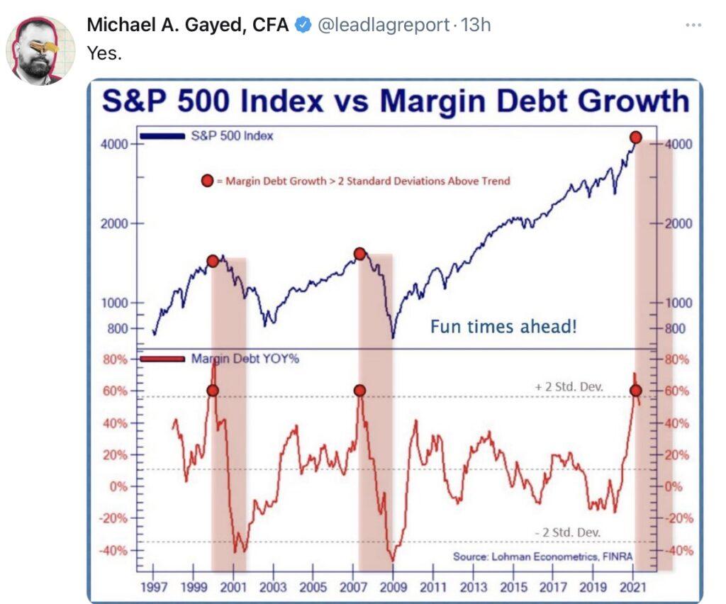 Börse und Margin Debt