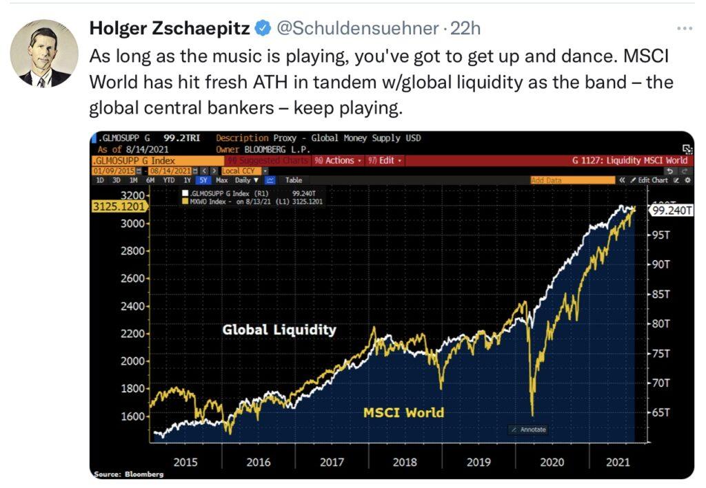Börse und Liquidität