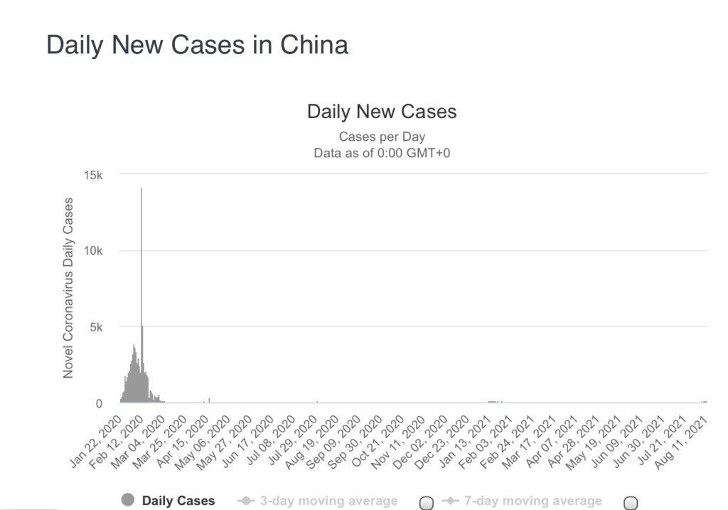 Corona in China - Problem für die Börse?