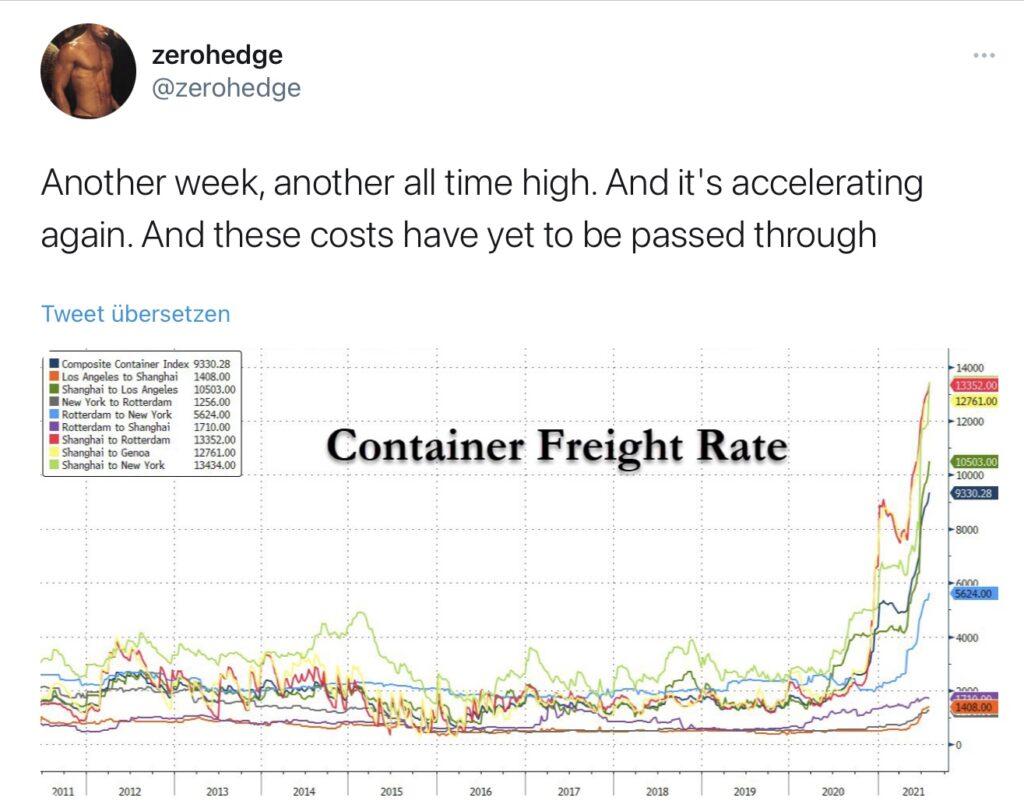 Inflation durch steigende Transportkosten