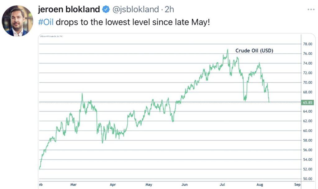 Inflation? Der Ölpreis fällt