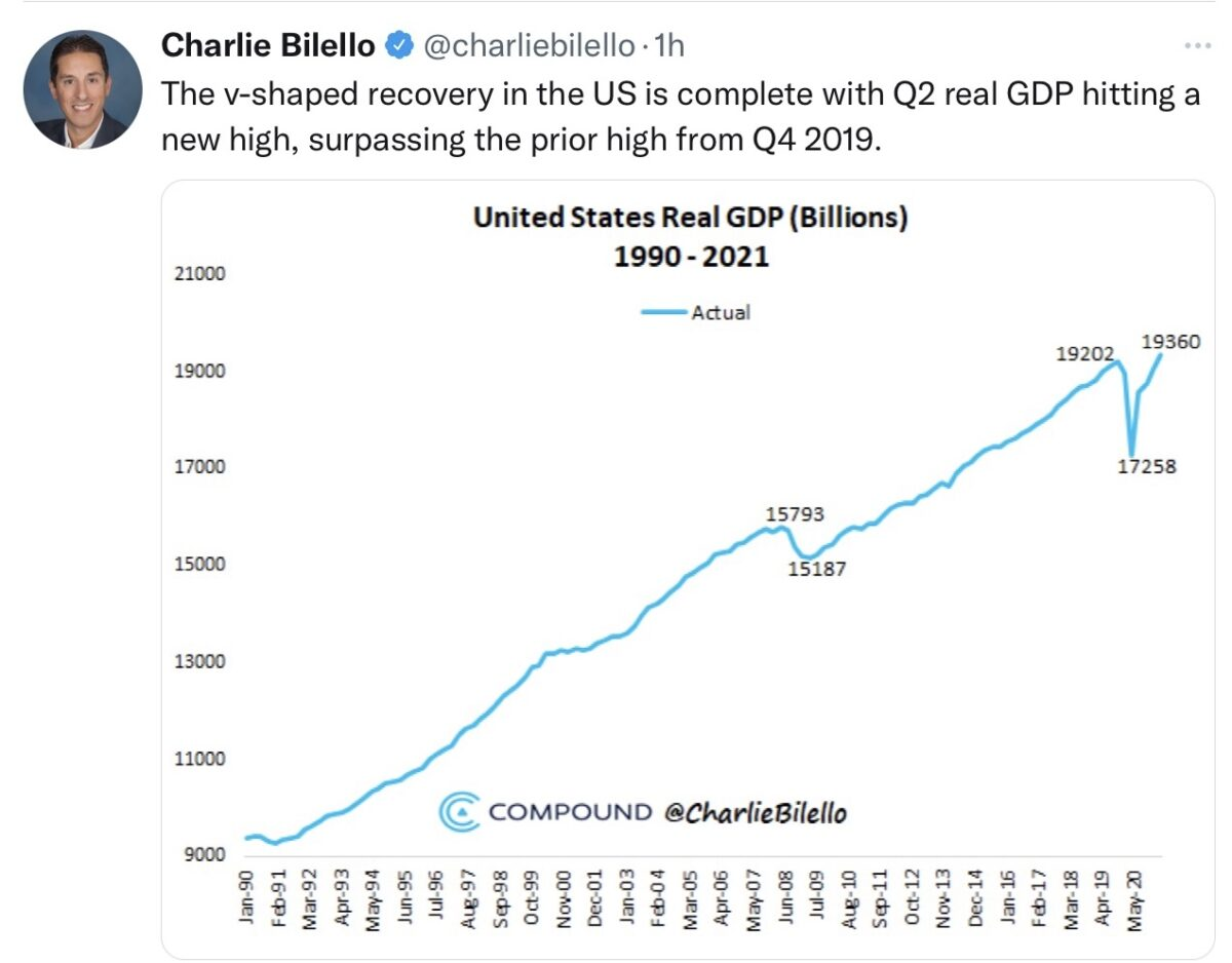 Jackson Hole und US-BIP