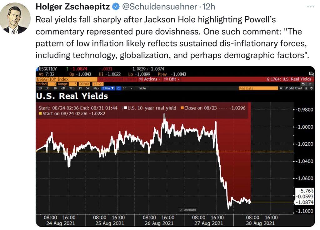 Die Realrenditen pushen die Aktienmärkte