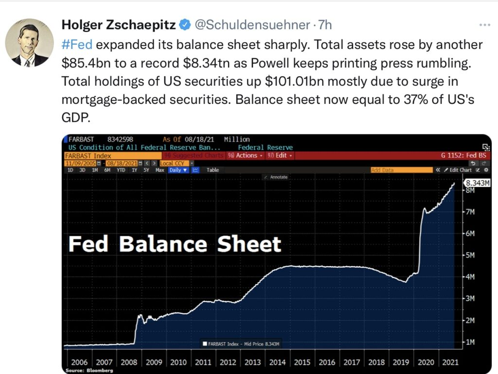 Die Bilanz der US-Notenbank