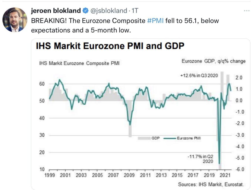Einkaufsmanagerindizes Europa