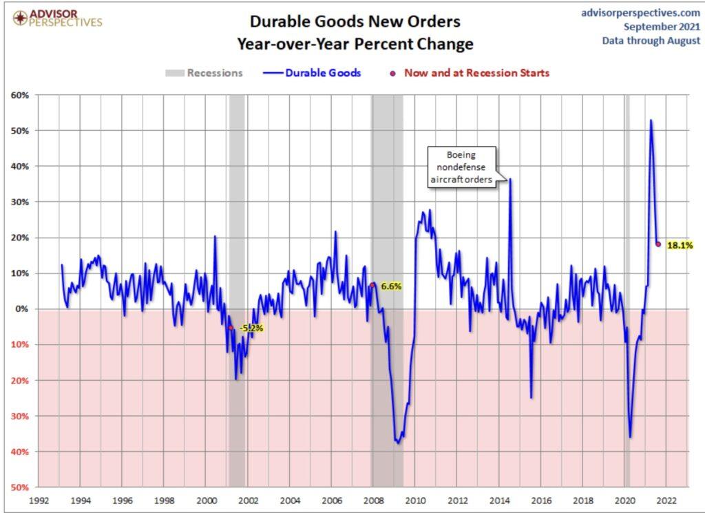 Inflation Aufträge